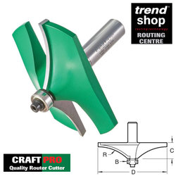 Trend C191 CraftPro Guided Handrail Cutter 51 mm Radius