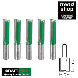 Trend Kitchen Fitter Pack 4 with TC centre tip